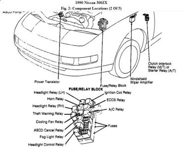 pic 9054694618051049940 1600x1200 nissan 300zx questions 1990 300zx 2 2 car starts up but wont 1990 nissan 300zx fuse box diagram at fashall.co