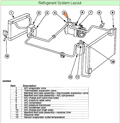 jaguar s type air conditioning diagram jaguar s-type questions - where is the air condition low ... 2003 jaguar s type fuse box diagram