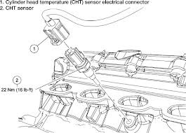 Lincoln LS Questions where is the cylinder head