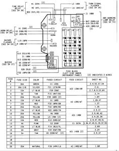 2013 grand caravan fuse diagram 2013 grand caravan wiring diagram dodge grand caravan questions - by numbers on the fuses ... #1