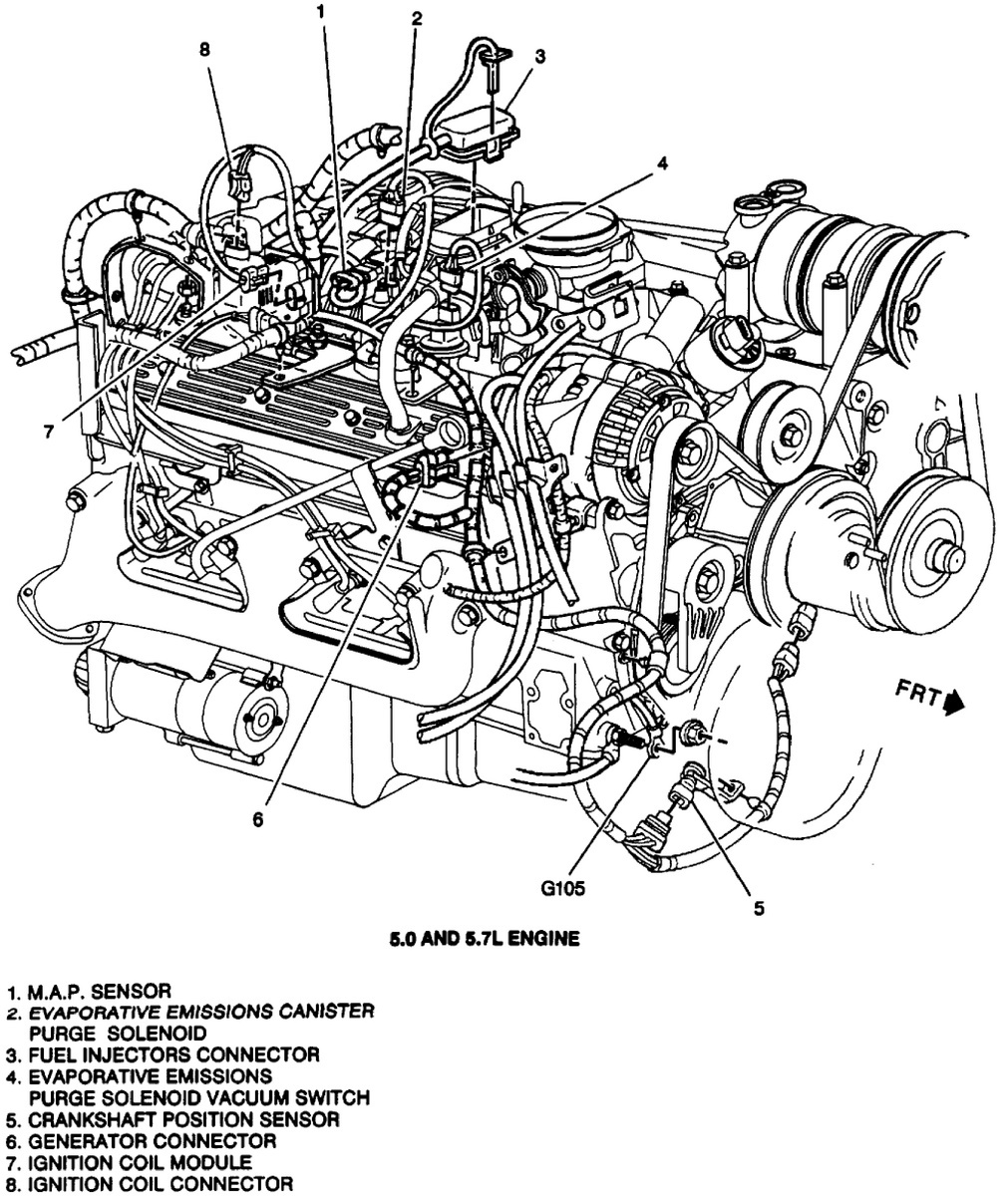5 7l vortec engine diagram enthusiast wiring diagrams u2022 rh rasalibre co 4.3 Intake Diagram 97 4.3 Vortec Diagram