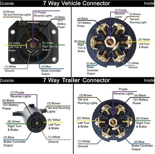 Backup Lights Wiring Diagram For Trailer Rv on boat trailer diagram, rv starter wiring diagram, rv towing wiring diagram, featherlite trailer running light diagram, rv steps wiring diagram, rv hitch wiring diagram, rv wiring schematics, rv connector wiring diagram, rv batteries wiring diagram, trailer light connection diagram, rv plug wiring diagram, rv electrical wiring diagram,