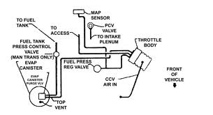Admirable Pontiac Grand Prix Questions Vacuum Hose Diagram For 04 Grand Prix Wiring Digital Resources Spoatbouhousnl