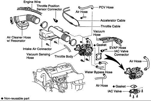 2003 Toyota camry throttle body cleaning