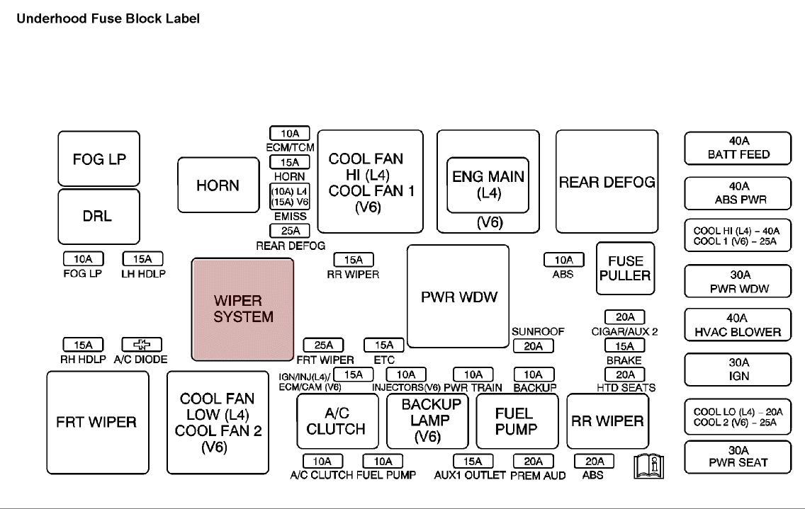 2006 harley davidson fuel pump diagram
