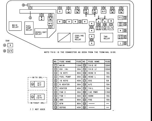 pic 808026266027681029 1600x1200 mazda mpv questions what fuse controls the rear power doors on 2006 honda odyssey fuse box diagram at mifinder.co