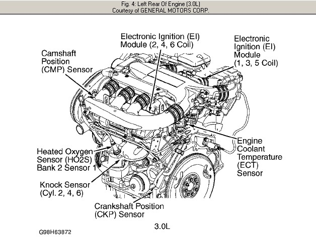 Saturn L300 Engine Diagram on cadillac cts exhaust system diagram