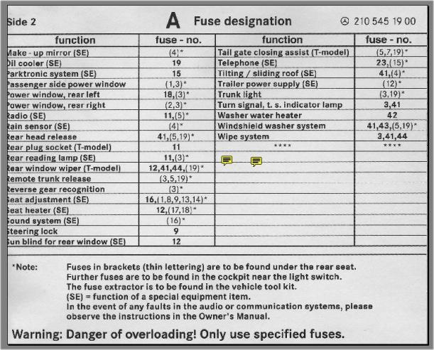 chart for 2003 mercedes e500 fuse box diagram mercedes-benz e-class questions - 1994 mercedes benz ...