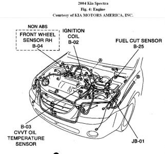 kia spectra engine diagram kia wiring diagrams online