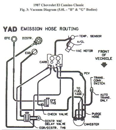 87 chevy s10 blazer vacuum diagram with Discussion Ds555710 on 1986 S10 Hose Diagram further RepairGuideContent as well T1851431 Need vacuum hose diagram 1991 toyota also RepairGuideContent further Chevrolet Silverado 1986 Chevy Silverado Vacuum Lines For Emissions.