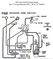 Maintenance   Repair Questions  Looking for ZCT vacuum hose    diagram    for 87 chevy    el       camino     305