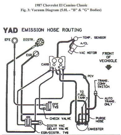 el camino v6 engine with Chevy Vacuum Hose Diagram on V8 Carburetor Diagram as well Ford Mustang 2000 Ford Mustang Air Thru Vents in addition V8 Carburetor Diagram in addition Chevy Vacuum Hose Diagram moreover 1997 Chevy S 10 Blazer Vacuum Line Diagram Fixya.