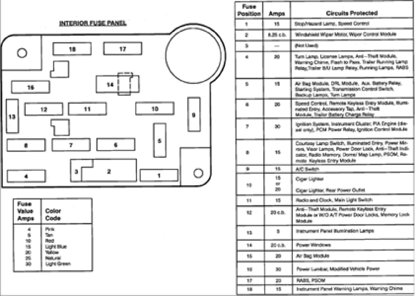 1997 F350 Fuse Panel Diagram Wiring Diagrams Mon