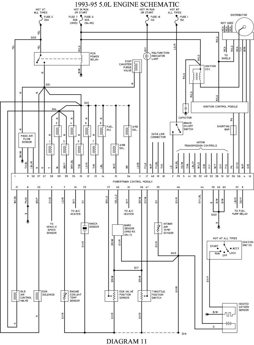1995 Ford F 150 Trailer Wiring Diagram - Schematics Online  Ford F Radio Wiring Diagram on