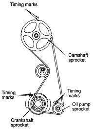lowrance wiring harness lowrance wiring diagrams cars lowrance wiring diagram lowrance image about wiring diagram