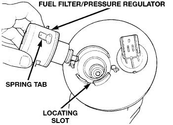 dodge neon questions how do i perform a fuel pressure test on 1996 2005 Explorer Fuel Filter