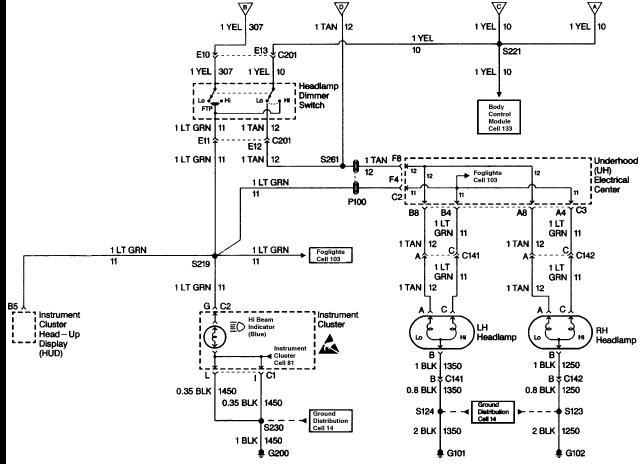 Pic X on pontiac firebird fuse box diagram
