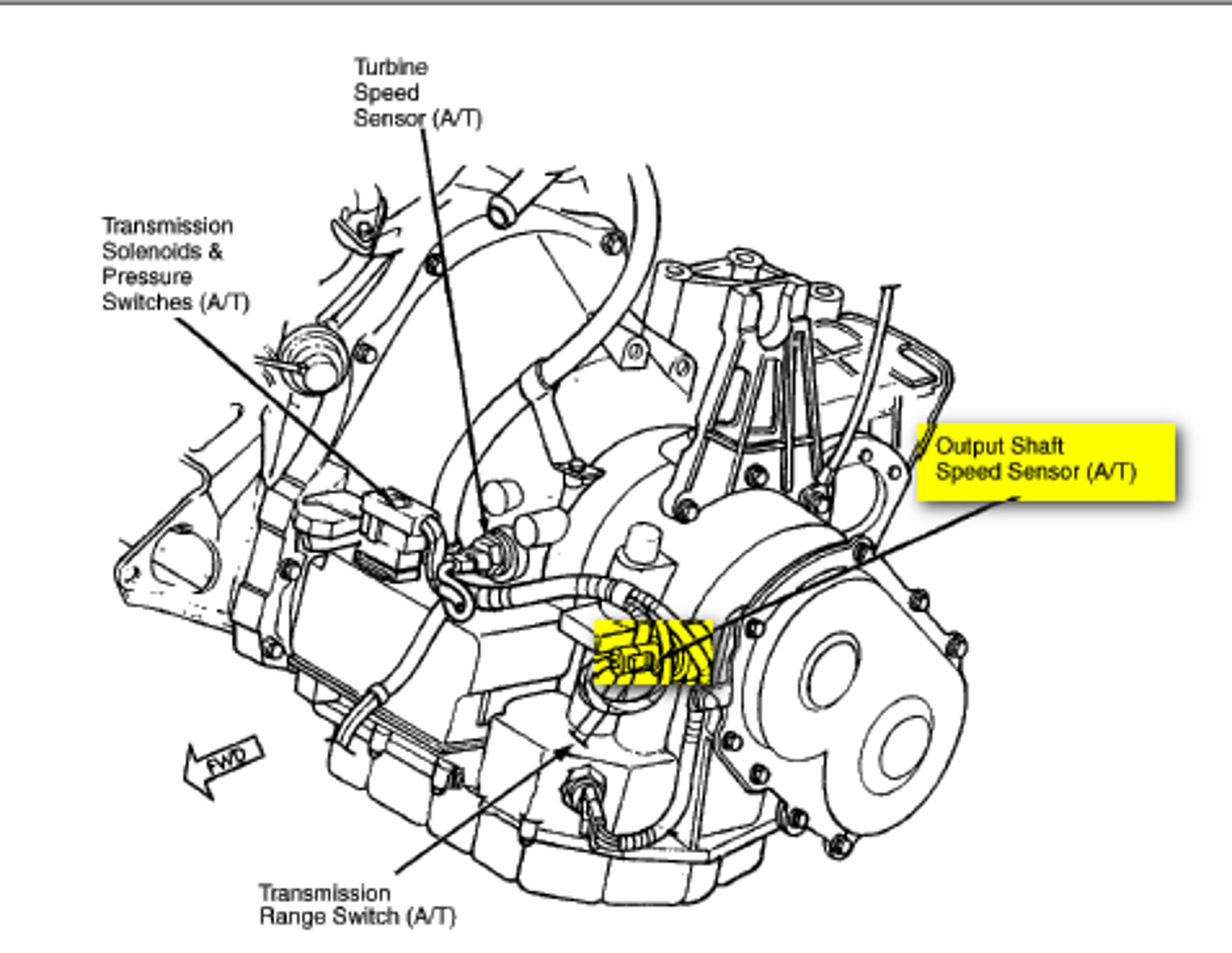 1995 ford taurus se engine