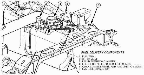 Pic X on 1988 Dodge Dakota Vacuum Line Diagram