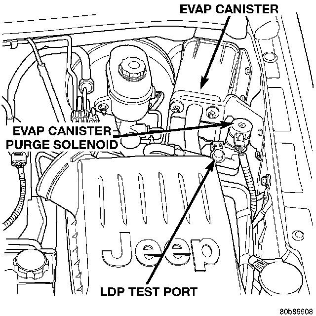jeep grand cherokee questions - charcoal canister and transponder location