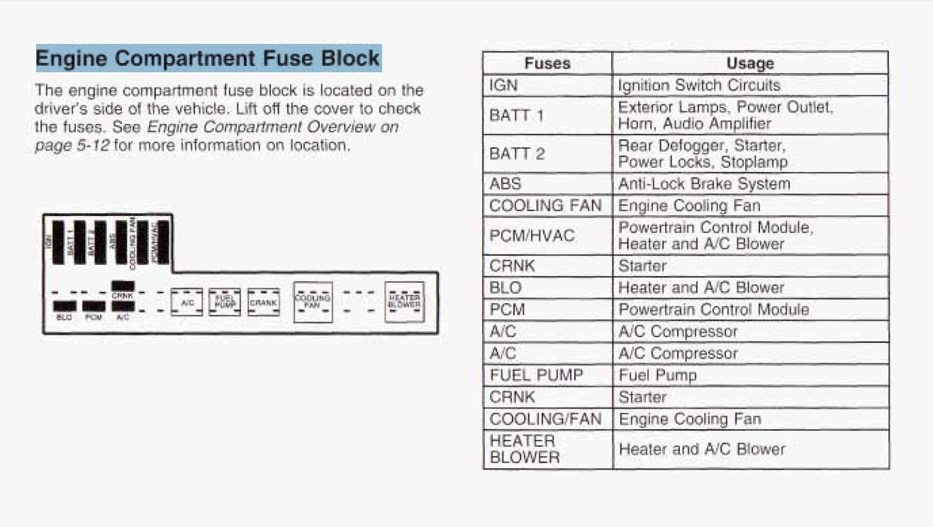 2002 Cavalier Fuse Diagram Wiring Diagram Advance