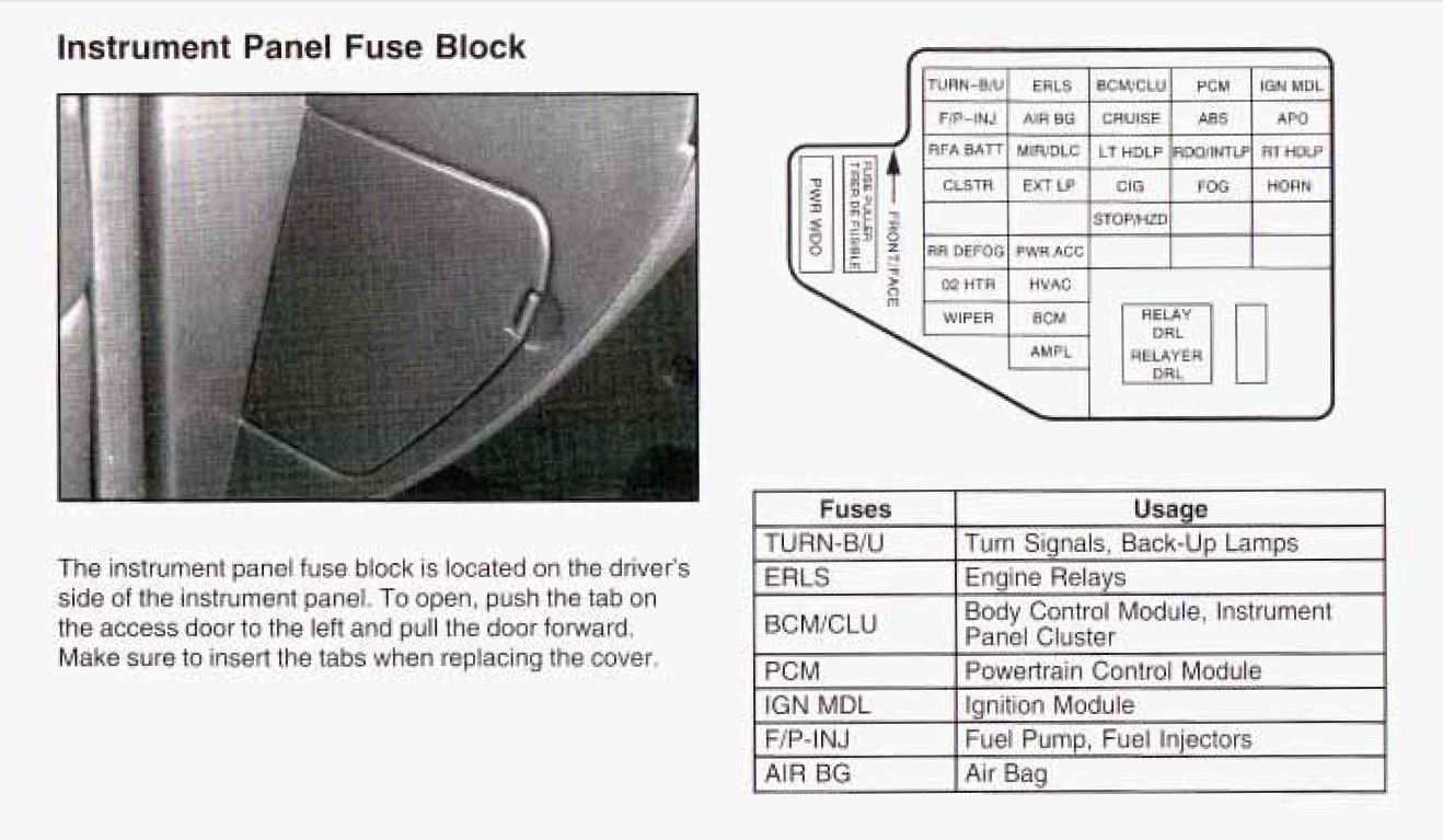 02 Chevy Cavalier Fuse Box Diy Wiring Diagrams Images Gallery