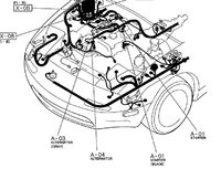 mazda mx 5 miata questions cannot find the interior fusebox for a  3 people found this helpful