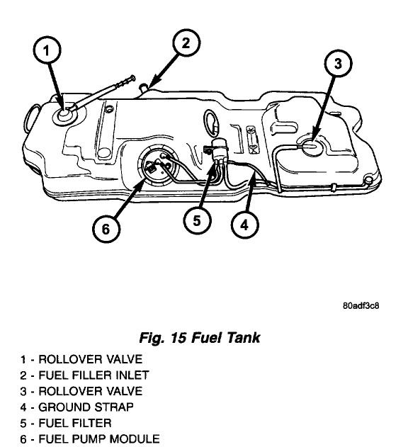 2004 Chrysler Sebring Fuel Filter Location Wiring Diagramrh55samovilade: 2007 Chrysler Sebring Fuel Filter Location At Gmaili.net