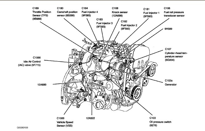 01 ford taurus fuse diagram ford focus questions where is the throttle position