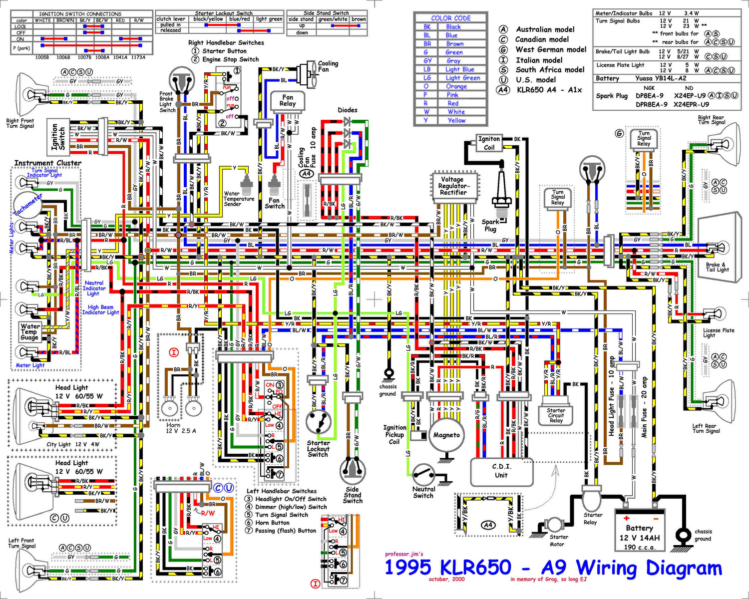 3aeb5 2007 honda odyssey engine wiring diagram | wiring library  deadpool.bybeau.co
