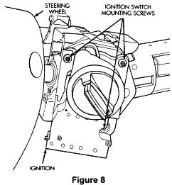 Chrysler 300 5 7 Engine Diagram furthermore 87 Dodge Dakota Carburetor Diagram additionally 95 Chevy Silverado Ignition Wiring Diagram further Discussion T13660 ds557846 in addition 2007 Pontiac G6 Engine Partment Fuse Panel Relay And. on ignition wiring diagram dodge ram 1500