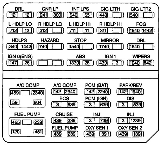 cadillac allante fuse box - wiring diagram schematics 1987 cadillac deville fuse box diagram 2006 cadillac dts fuse box diagram wiring diagram schematics