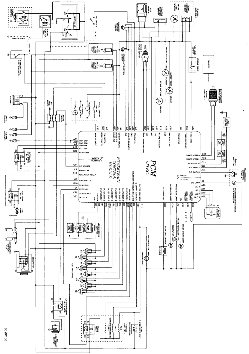 Chevy Tahoe Fuse Box Diagram Along With 2002 Chevy Tahoe A C System