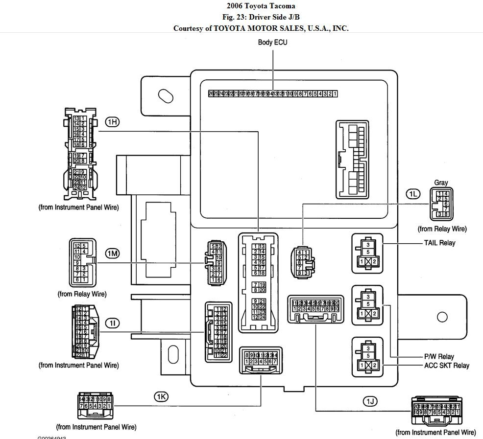 toyota tacoma questions i tried to hook up my trailer to my 06 rh cargurus  com 2001 toyota tacoma fuse box diagram