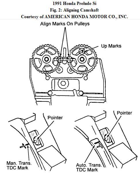 92 integra wiring diagram