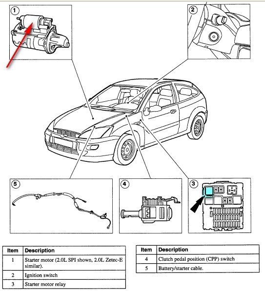 car fuse box parts with Discussion D346 Ds558287 on Chevy Lumina Door Lock Wiring Diagram also 165278 Abs Wiring Help Electrical Experts moreover Vacuum Hose Diagram 1987 Mazda Rx 7 Turbo Ii 794890 further Acceleration Bog Sputter Hesitation 2790067 besides Ford Starter Relay Wiring Diagram.