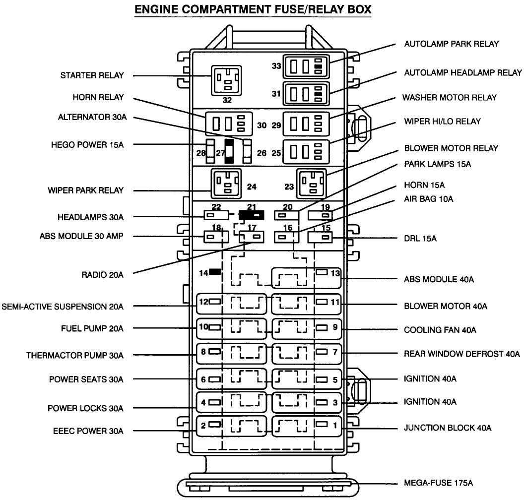 2002 Taurus Fuse Box Legend Simple Wiring Schema 2002 Altima Fuse Box Diagram  2002 Fuse Box Diagram