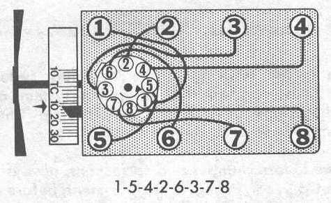 lincoln town car questions 1984 lincoln towncar cranks. Black Bedroom Furniture Sets. Home Design Ideas