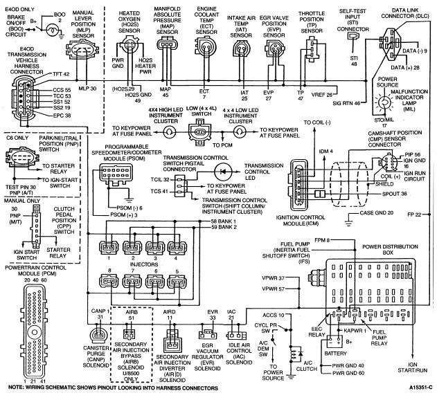 Diagram  Blower Motor Wiring Diagram 2008 Ford E 450 Full