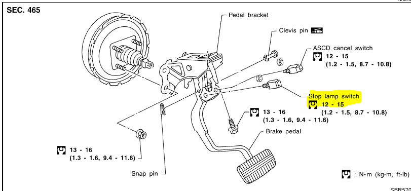 Discussion C3019_ds562541 on Honda Brake Pedal Switch
