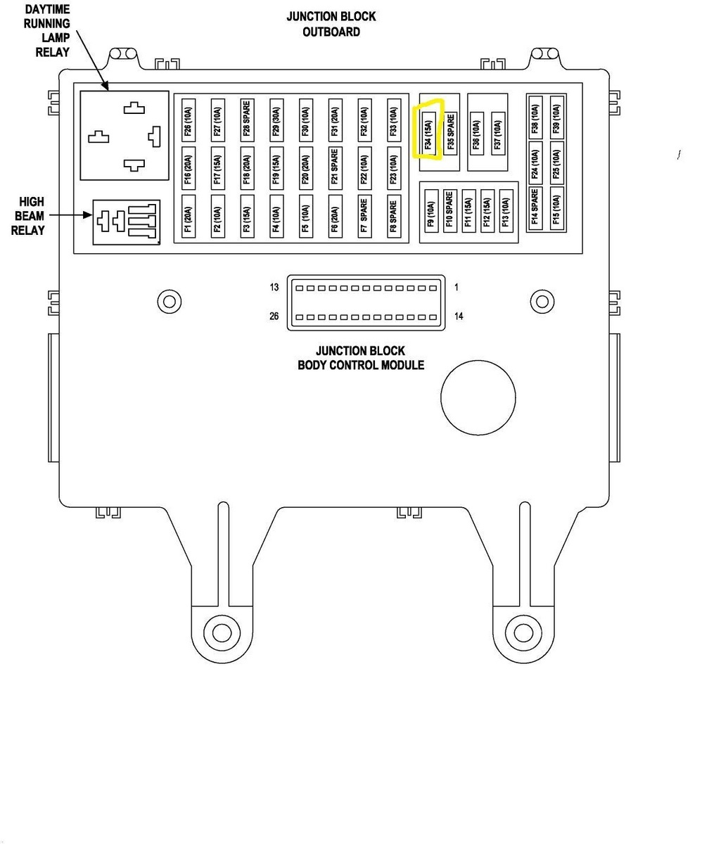 Enjoyable 2007 Jeep Liberty Fuse Box Diagram Basic Electronics Wiring Diagram Wiring 101 Cranwise Assnl