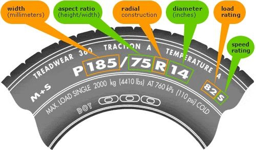 tire size chart by vehicle
