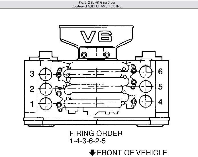 Audi forum s5 cabriolet