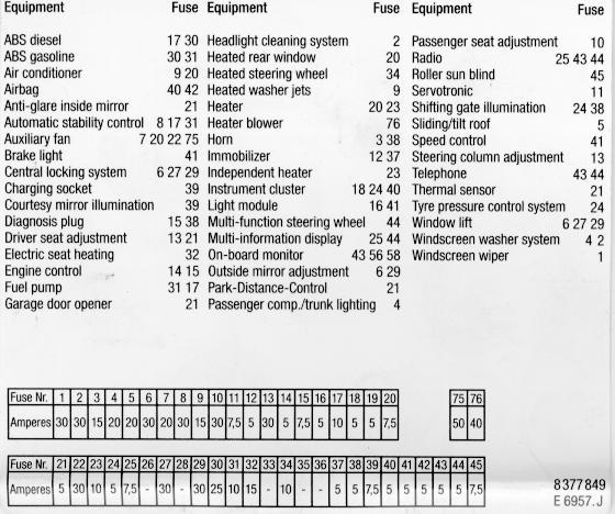 1997 Bmw Fuse Box Diagram - Wiring Diagram •