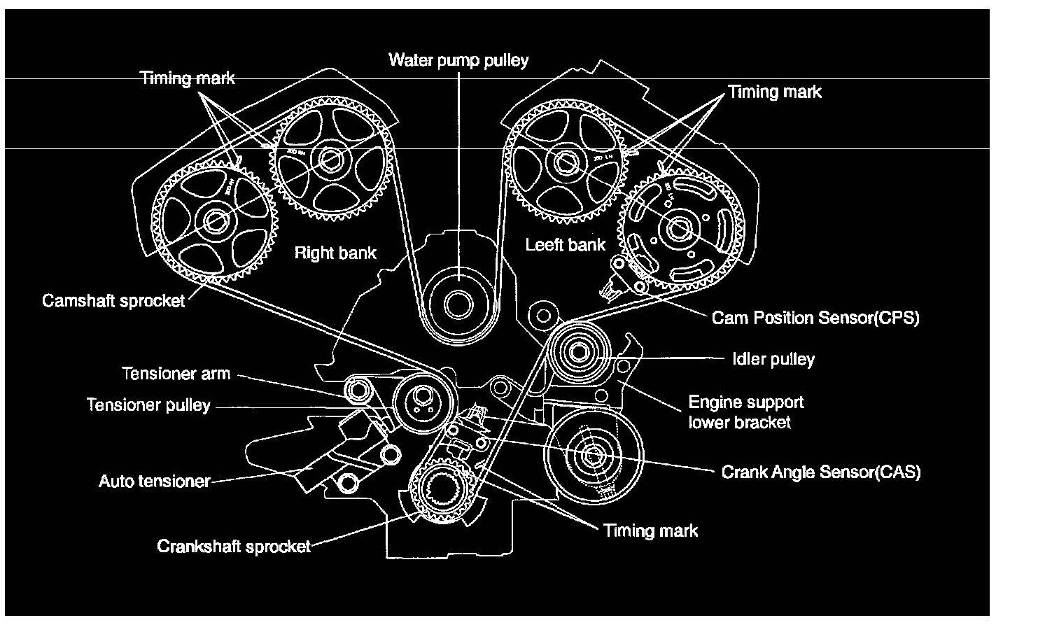 2003 Kia Sorento Wiring Diagram On Kia Wiring Diagrams Automotive