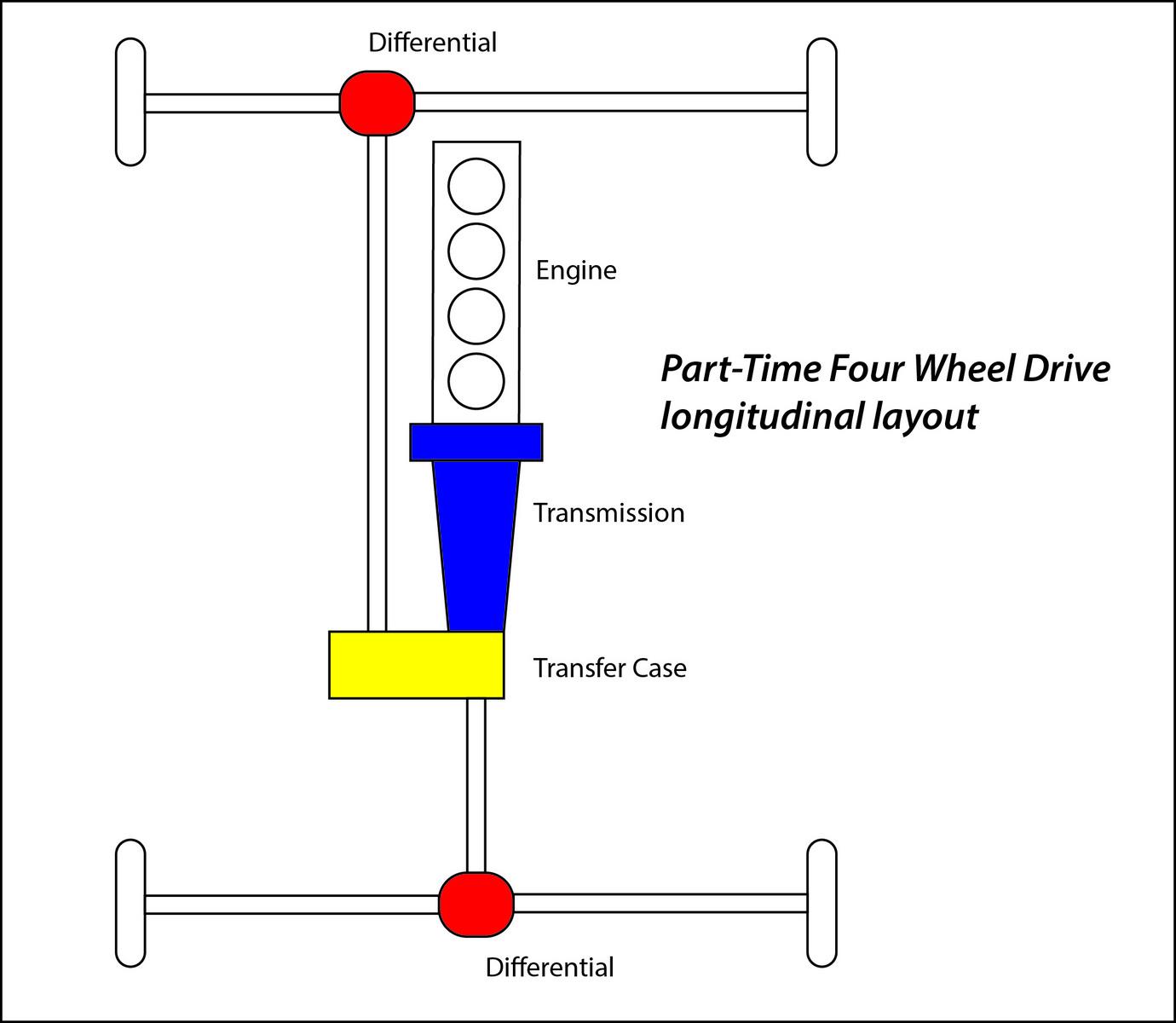 Dodge Durango Questions service 4x4 light stays on on my 2001 – Dodge Dakota Engine Light Diagram