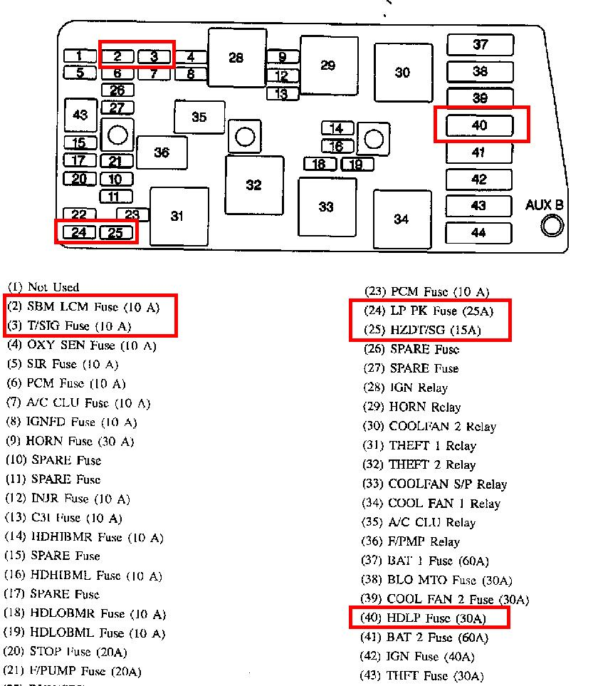 wiring diagram for 1997 buick lesabre fuse diagram for 1997 buick park ave