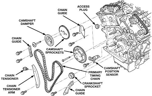 Dodge Avenger Questions - Location of camshaft sensor - CarGurus