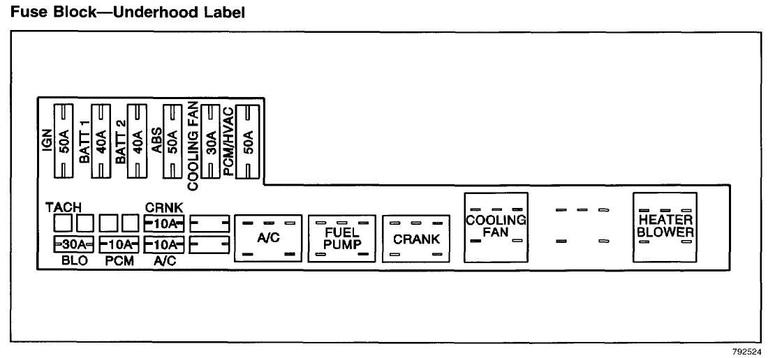 16 Answers: 1997 Chevy Monte Carlo Fuse Box Diagram At Anocheocurrio.co