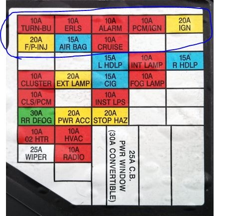 Discussion T2551 ds564708 on 2008 silverado fuse panel chart